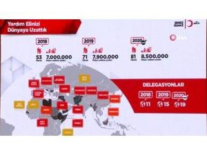 Türk Kızılay 2020 hedeflerini belirledi