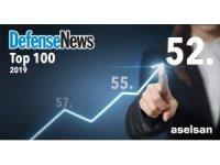ASELSAN'da hedef ilk 50'ye girmek
