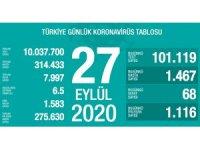 Türkiye'de son 24 saatte bin 467 kişiye korona virüs tanısı konuldu